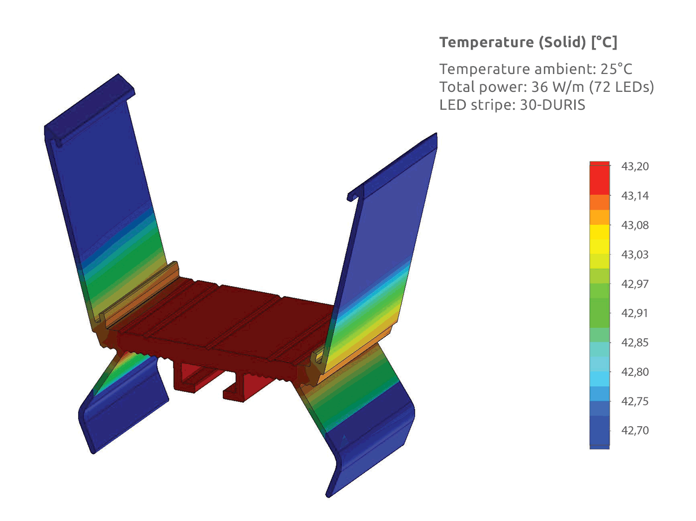 RPL55 Thermal analyses